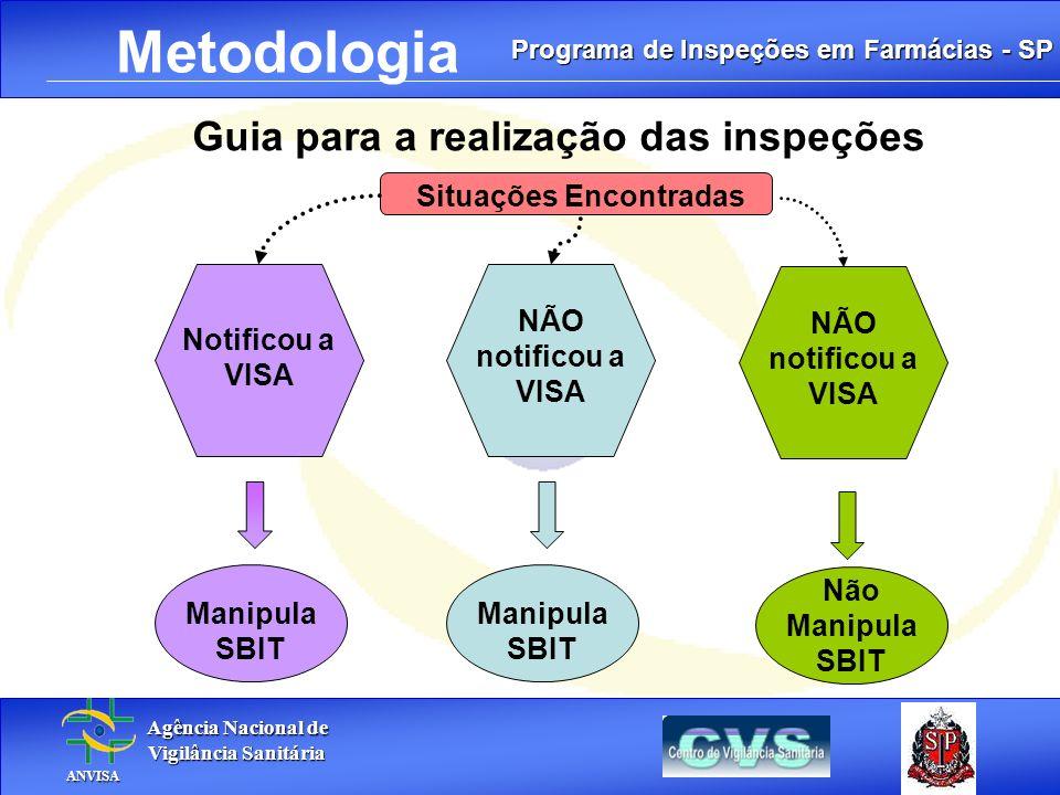 Programa de Inspeções em Farmácias - SP Agência Nacional de Agência Nacional de Vigilância Sanitária Vigilância Sanitária ANVISA ANVISA. Metodologia G