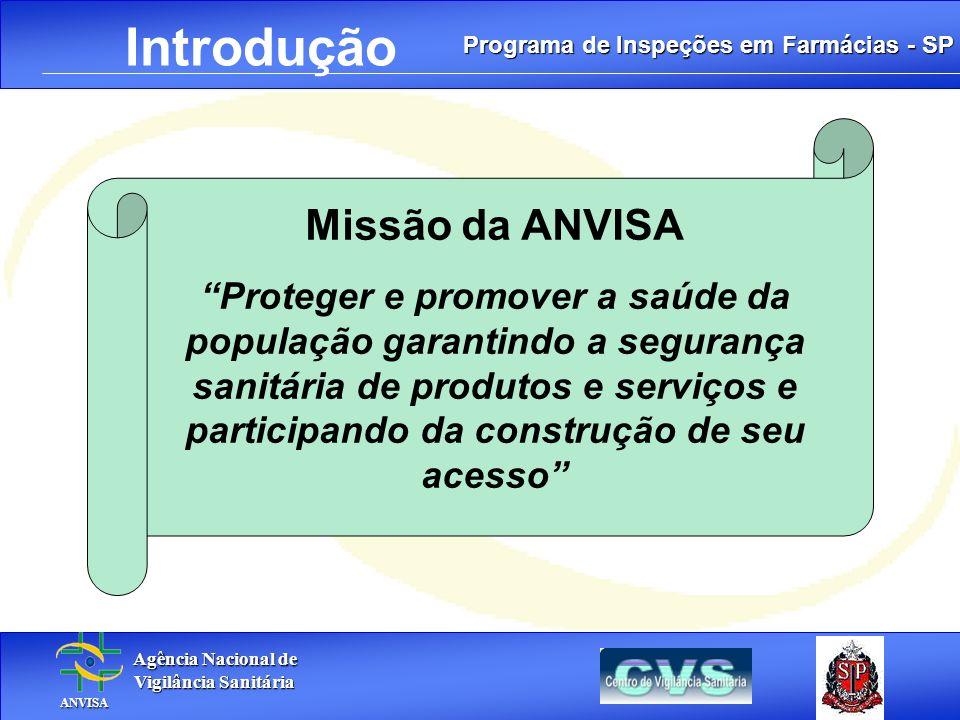 Programa de Inspeções em Farmácias - SP Agência Nacional de Agência Nacional de Vigilância Sanitária Vigilância Sanitária ANVISA ANVISA. Introdução Mi