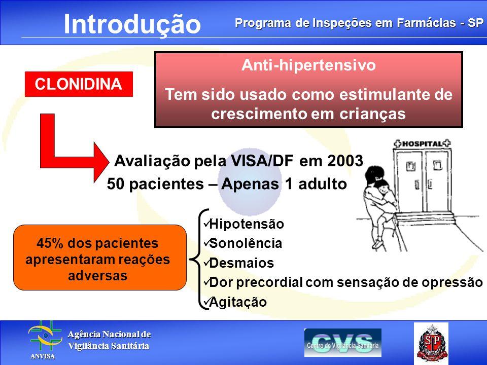 Programa de Inspeções em Farmácias - SP Agência Nacional de Agência Nacional de Vigilância Sanitária Vigilância Sanitária ANVISA ANVISA. Introdução Av