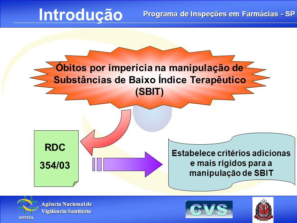Programa de Inspeções em Farmácias - SP Agência Nacional de Agência Nacional de Vigilância Sanitária Vigilância Sanitária ANVISA ANVISA. Introdução Es
