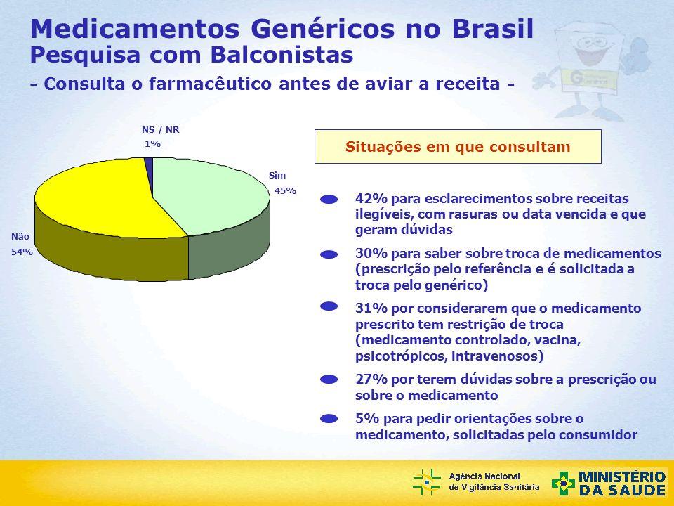 Agência Nacional de Vigilância Sanitária Medicamentos Genéricos no Brasil Pesquisa com Balconistas - Consulta o farmacêutico antes de aviar a receita