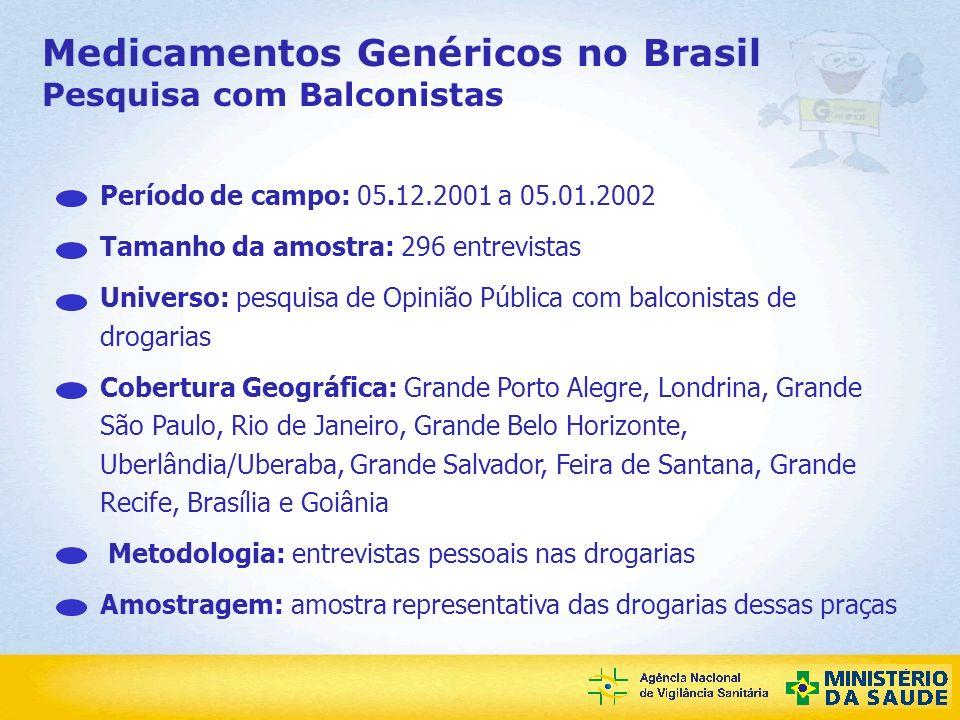 Agência Nacional de Vigilância Sanitária Medicamentos Genéricos no Brasil Pesquisa com Balconistas Período de campo: 05.12.2001 a 05.01.2002 Tamanho d