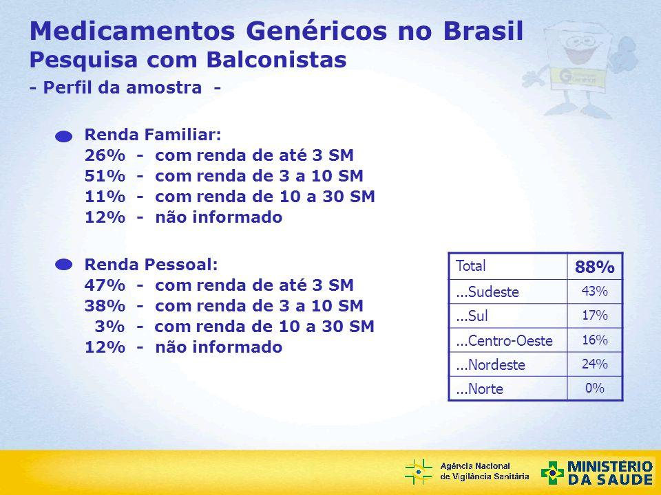 Agência Nacional de Vigilância Sanitária Medicamentos Genéricos no Brasil Pesquisa com Balconistas - Perfil da amostra - Renda Pessoal: 47% - com rend
