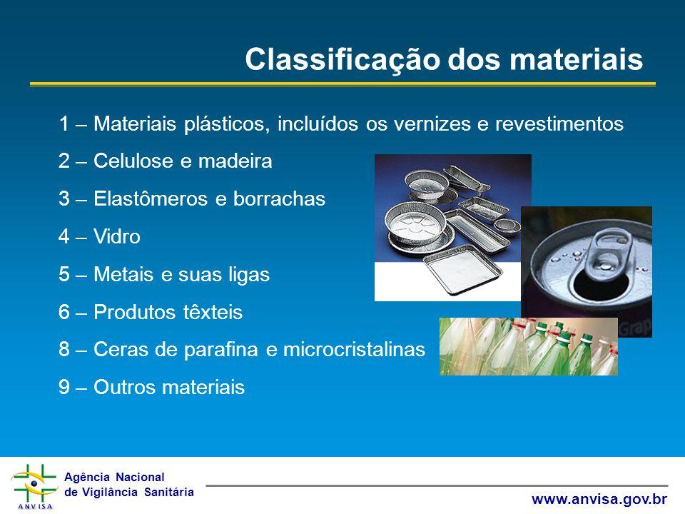 Agência Nacional de Vigilância Sanitária www.anvisa.gov.br 1 – Materiais plásticos, incluídos os vernizes e revestimentos 2 – Celulose e madeira 3 – E