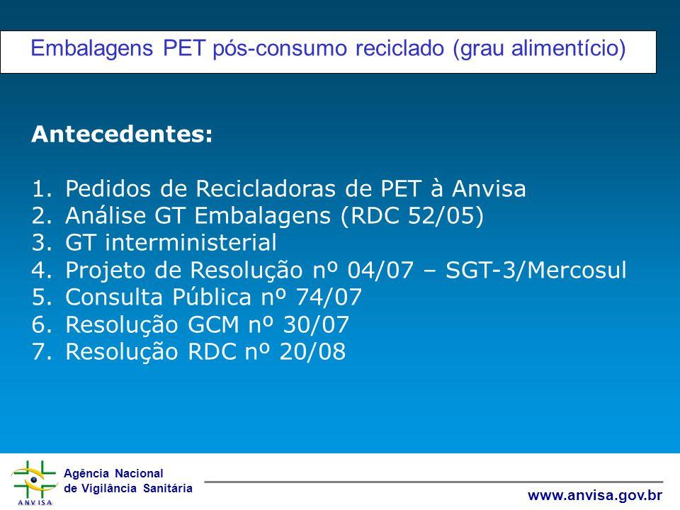 Agência Nacional de Vigilância Sanitária www.anvisa.gov.br Embalagens PET pós-consumo reciclado (grau alimentício) Antecedentes: 1.Pedidos de Recicladoras de PET à Anvisa 2.Análise GT Embalagens (RDC 52/05) 3.GT interministerial 4.Projeto de Resolução nº 04/07 – SGT-3/Mercosul 5.Consulta Pública nº 74/07 6.Resolução GCM nº 30/07 7.Resolução RDC nº 20/08
