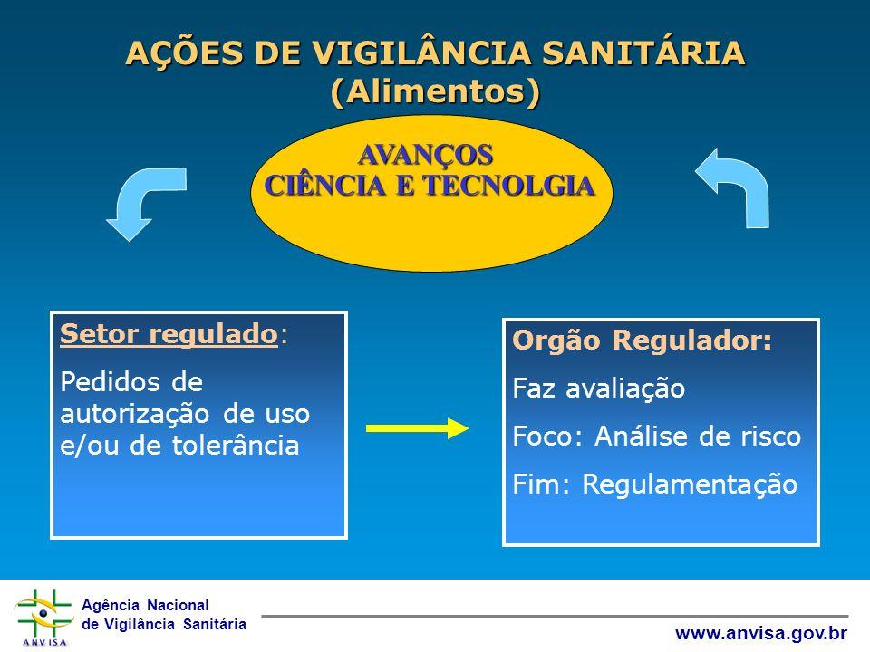 Agência Nacional de Vigilância Sanitária www.anvisa.gov.br AÇÕES DE VIGILÂNCIA SANITÁRIA (Alimentos) AVANÇOS CIÊNCIA E TECNOLGIA CIÊNCIA E TECNOLGIA S