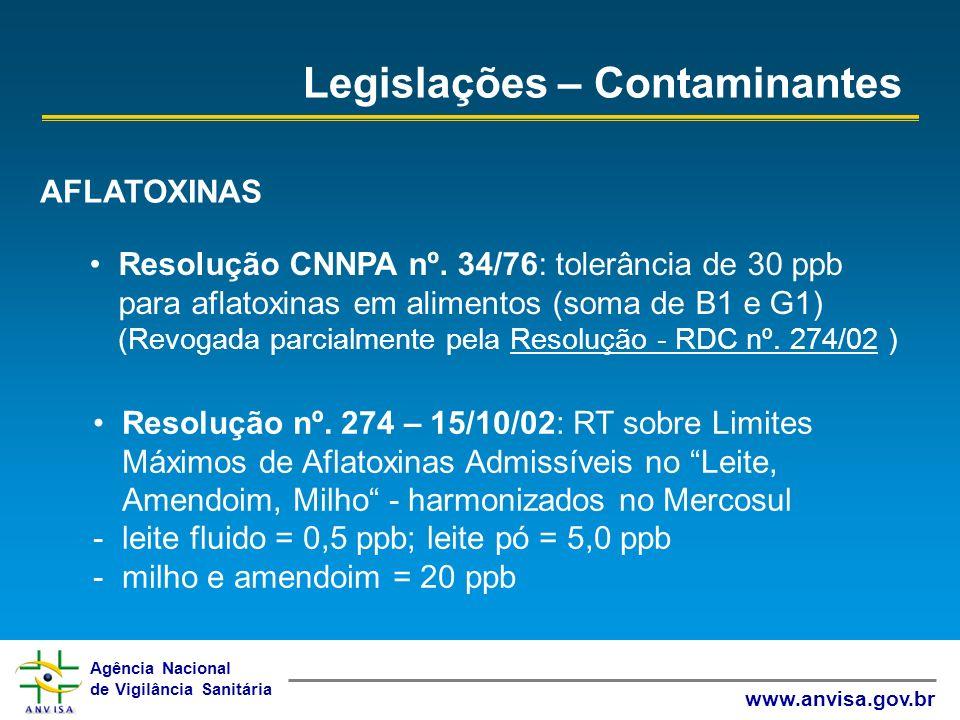 Agência Nacional de Vigilância Sanitária www.anvisa.gov.br Legislações – Contaminantes AFLATOXINAS Resolução CNNPA nº. 34/76: tolerância de 30 ppb par