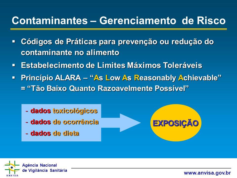 Agência Nacional de Vigilância Sanitária www.anvisa.gov.br Códigos de Práticas para prevenção ou redução do contaminante no alimento Códigos de Prátic