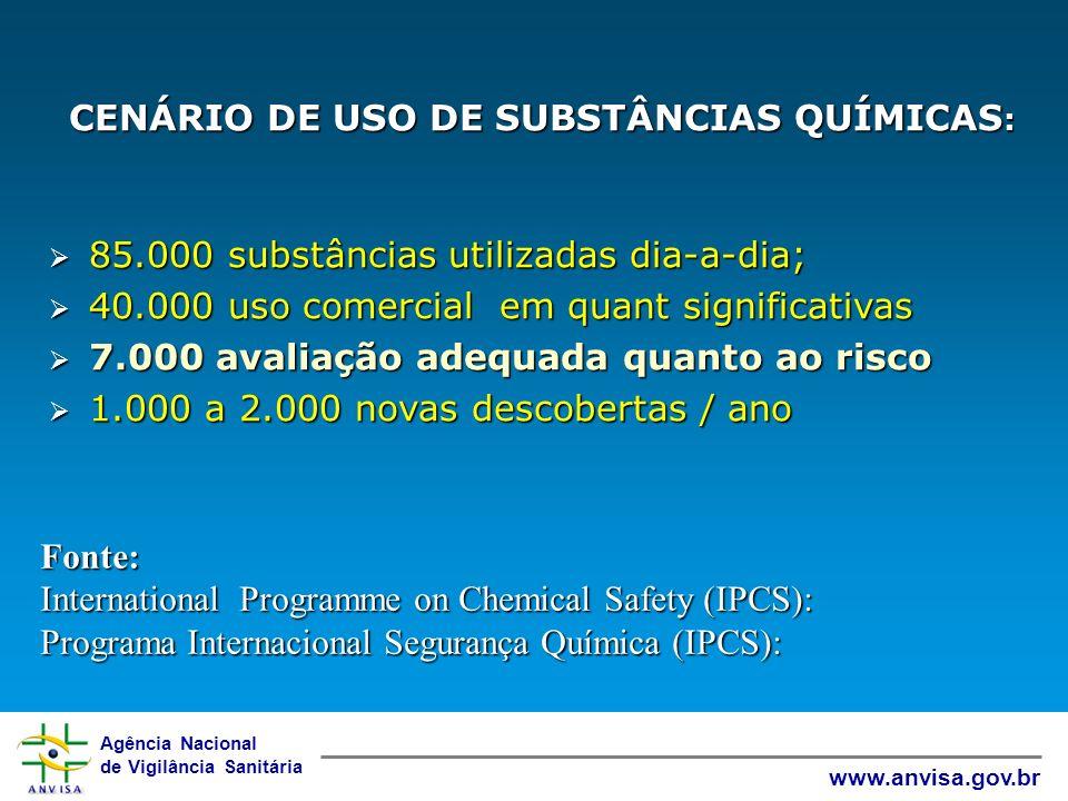 Agência Nacional de Vigilância Sanitária www.anvisa.gov.br CENÁRIO DE USO DE SUBSTÂNCIAS QUÍMICAS : CENÁRIO DE USO DE SUBSTÂNCIAS QUÍMICAS : 85.000 su