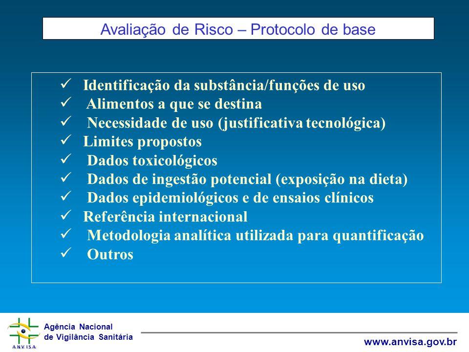 Agência Nacional de Vigilância Sanitária www.anvisa.gov.br Avaliação de Risco – Protocolo de base Identificação da substância/funções de uso Alimentos