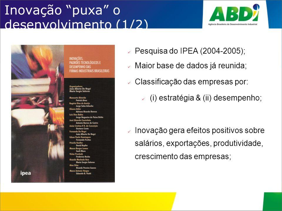 Inovação puxa o desenvolvimento (2/2) 60% das exportações mundiais (30% das exportações brasileiras) é de produtos de alta e média intensidade tecnológica e 13% em commodities (40% no Brasil); Proporcionalmente ao seu faturamento, as empresas nacionais aplicam 80,8% a mais em P&D que transnacionais no Brasil; Há forte correlação entre inovação e preço premium no mercado mundial;