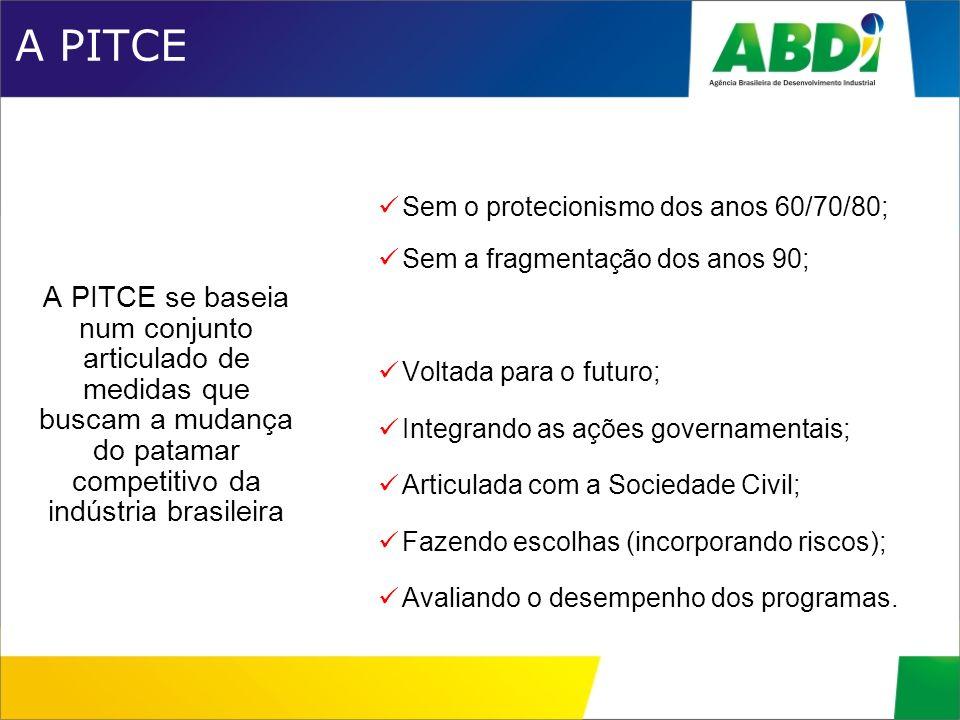A PITCE A PITCE se baseia num conjunto articulado de medidas que buscam a mudança do patamar competitivo da indústria brasileira Sem o protecionismo d