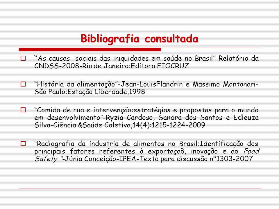 Bibliografia consultada As causas sociais das iniquidades em saúde no Brasil-Relatório da CNDSS-2008-Rio de Janeiro:Editora FIOCRUZ História da alimen