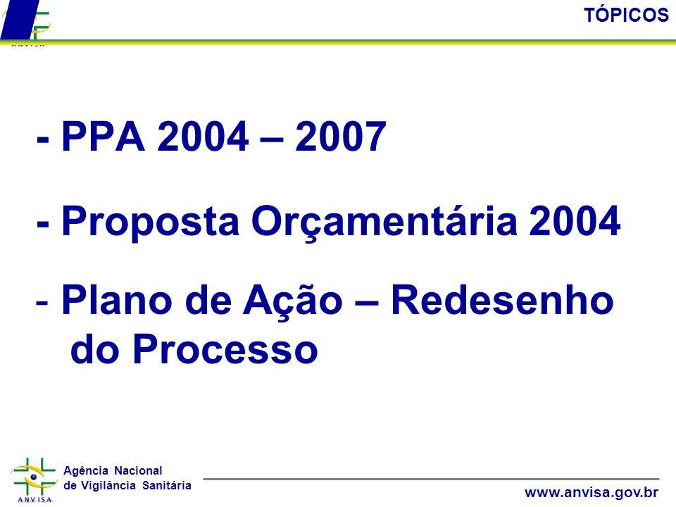 Agência Nacional de Vigilância Sanitária www.anvisa.gov.br - PPA 2004 – 2007 TÓPICOS - Proposta Orçamentária 2004 - Plano de Ação – Redesenho do Proce