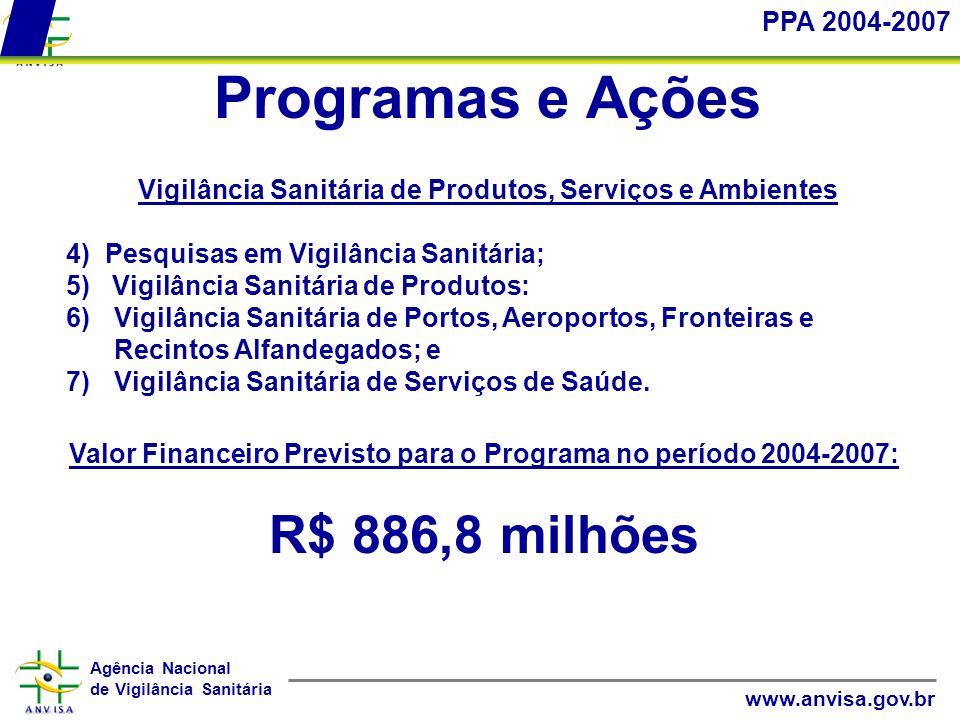 Agência Nacional de Vigilância Sanitária www.anvisa.gov.br Programas e Ações Vigilância Sanitária de Produtos, Serviços e Ambientes PPA 2004-2007 4) P