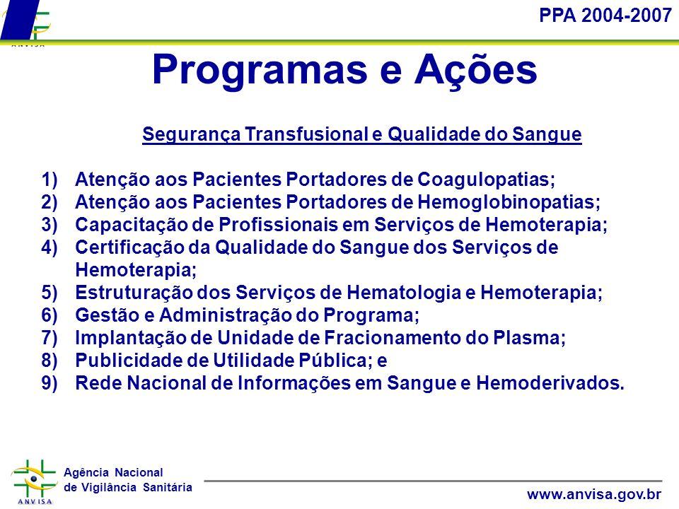 Agência Nacional de Vigilância Sanitária www.anvisa.gov.br Programas e Ações Segurança Transfusional e Qualidade do Sangue PPA 2004-2007 1)Atenção aos