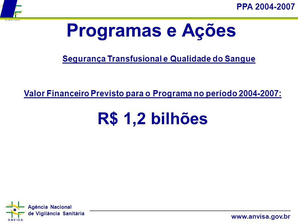 Agência Nacional de Vigilância Sanitária www.anvisa.gov.br Programas e Ações Segurança Transfusional e Qualidade do Sangue PPA 2004-2007 Valor Finance