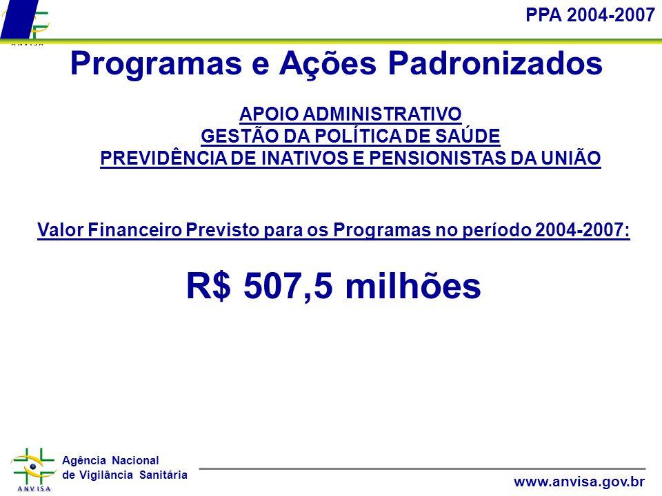 Agência Nacional de Vigilância Sanitária www.anvisa.gov.br Programas e Ações Padronizados APOIO ADMINISTRATIVO GESTÃO DA POLÍTICA DE SAÚDE PREVIDÊNCIA