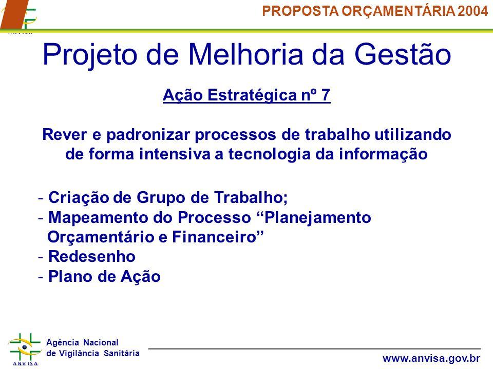 Agência Nacional de Vigilância Sanitária www.anvisa.gov.br PROPOSTA ORÇAMENTÁRIA 2004 Projeto de Melhoria da Gestão Ação Estratégica nº 7 Rever e padr