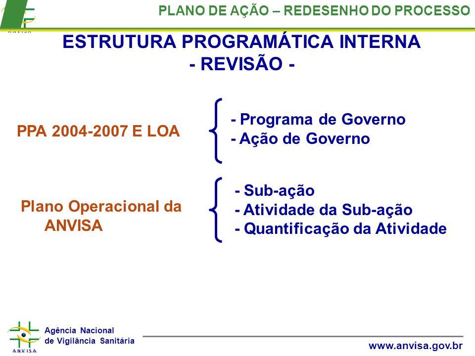 Agência Nacional de Vigilância Sanitária www.anvisa.gov.br PLANO DE AÇÃO – REDESENHO DO PROCESSO ESTRUTURA PROGRAMÁTICA INTERNA - REVISÃO - - Programa