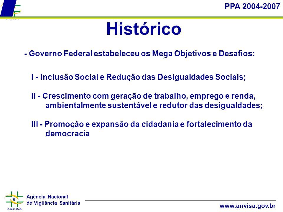 Agência Nacional de Vigilância Sanitária www.anvisa.gov.br Histórico - Governo Federal estabeleceu os Mega Objetivos e Desafios: PPA 2004-2007 I - Inc