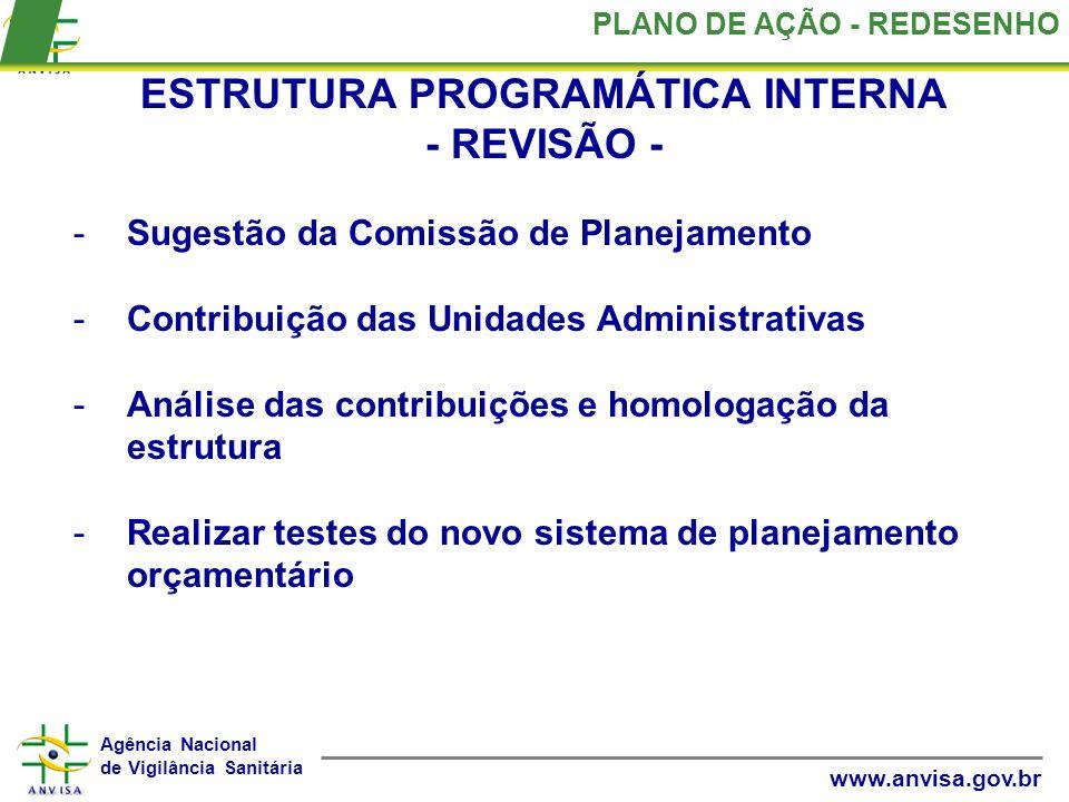 Agência Nacional de Vigilância Sanitária www.anvisa.gov.br PLANO DE AÇÃO - REDESENHO ESTRUTURA PROGRAMÁTICA INTERNA - REVISÃO - -Sugestão da Comissão