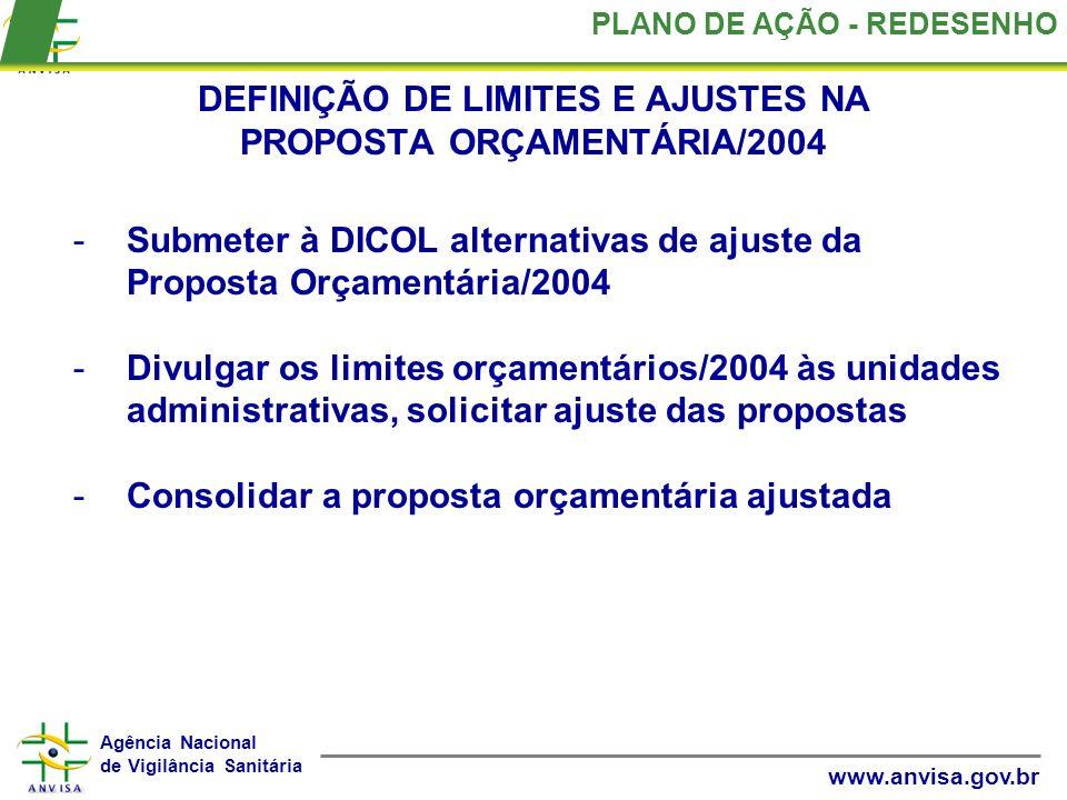 Agência Nacional de Vigilância Sanitária www.anvisa.gov.br PLANO DE AÇÃO - REDESENHO DEFINIÇÃO DE LIMITES E AJUSTES NA PROPOSTA ORÇAMENTÁRIA/2004 -Sub