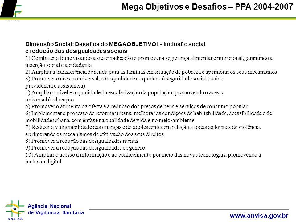 Agência Nacional de Vigilância Sanitária www.anvisa.gov.br Mega Objetivos e Desafios – PPA 2004-2007 Dimensão Social: Desafios do MEGAOBJETIVO I - Inc