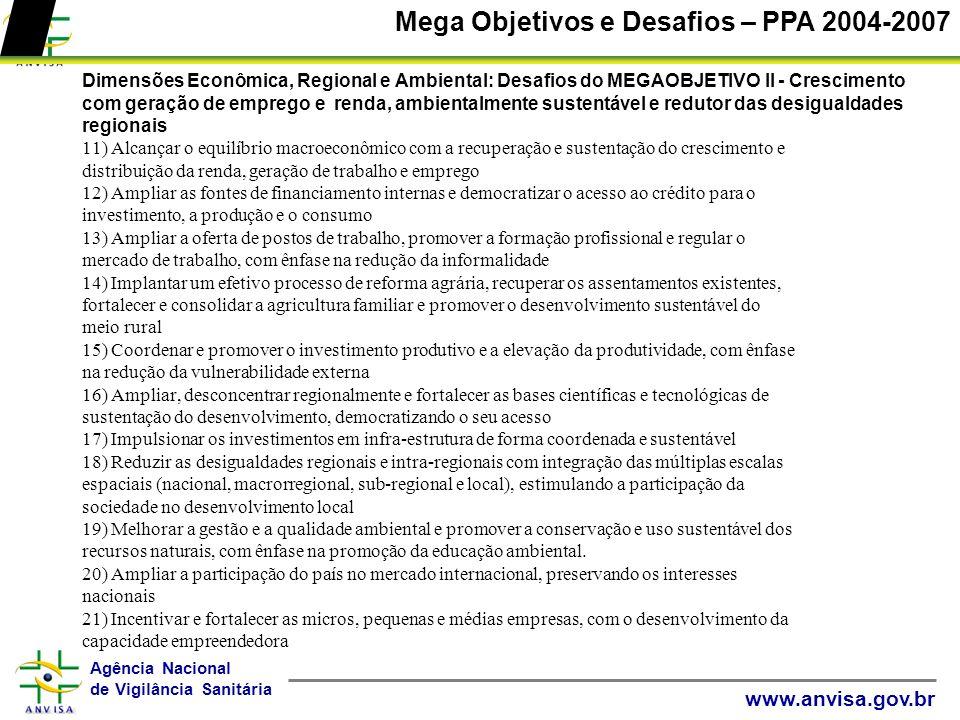 Agência Nacional de Vigilância Sanitária www.anvisa.gov.br Mega Objetivos e Desafios – PPA 2004-2007 Dimensões Econômica, Regional e Ambiental: Desafi