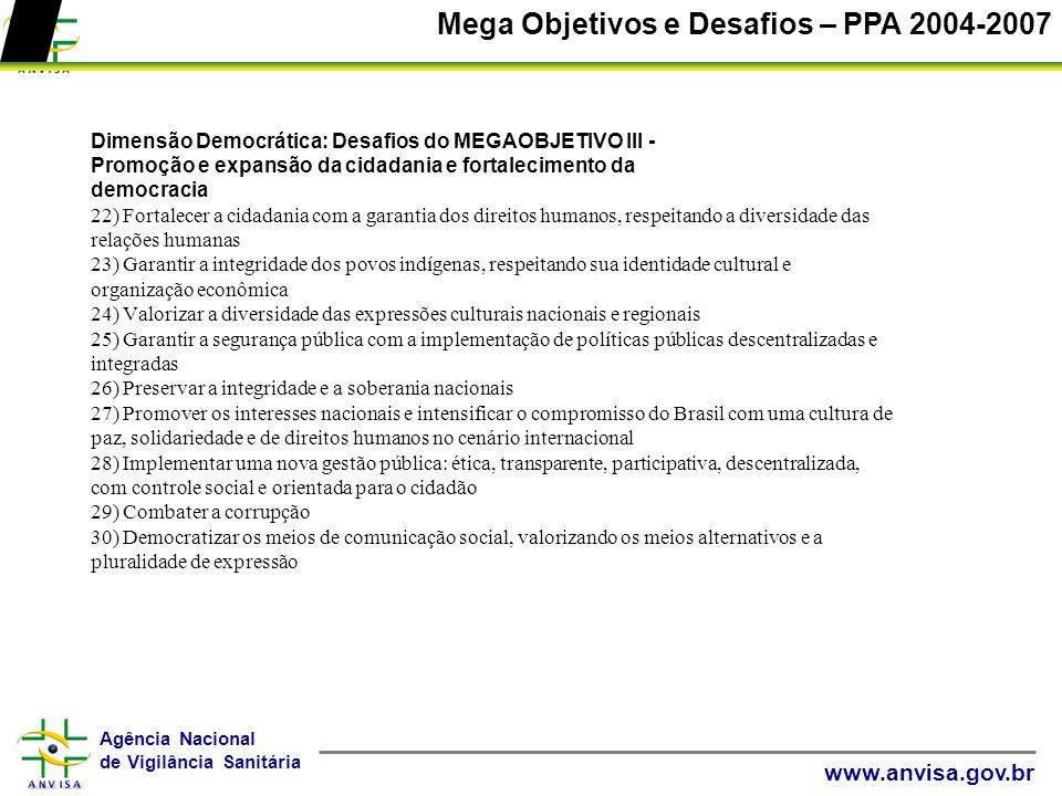 Agência Nacional de Vigilância Sanitária www.anvisa.gov.br Mega Objetivos e Desafios – PPA 2004-2007 Dimensão Democrática: Desafios do MEGAOBJETIVO II