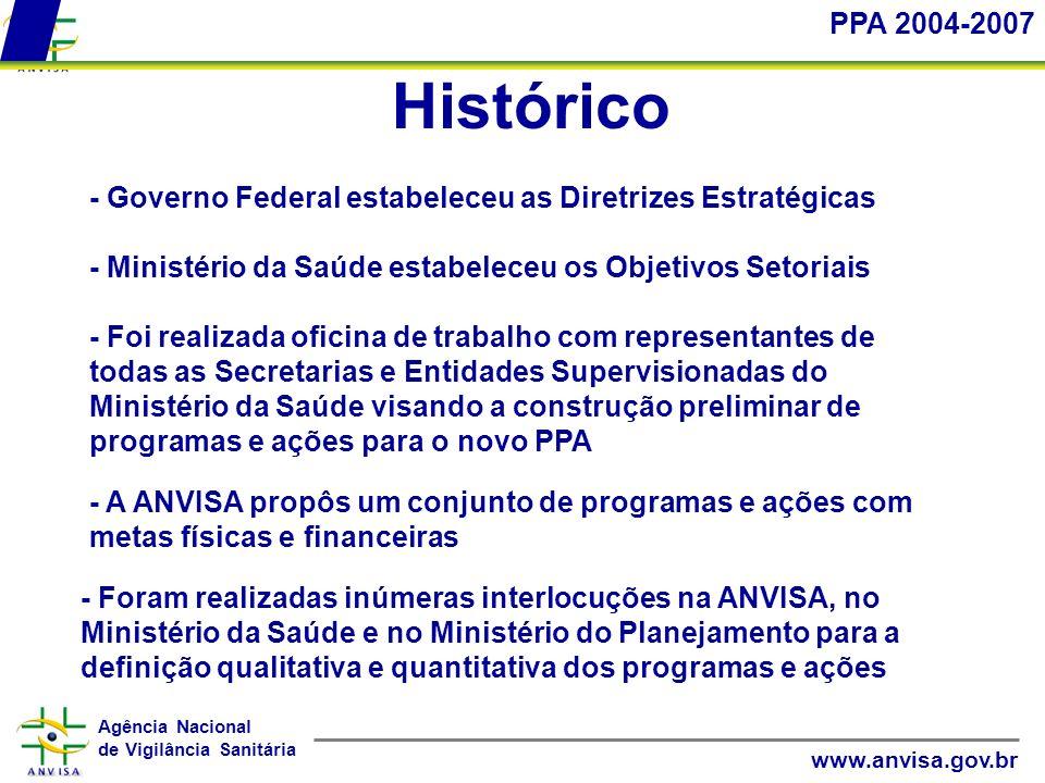 Agência Nacional de Vigilância Sanitária www.anvisa.gov.br Histórico - Governo Federal estabeleceu as Diretrizes Estratégicas PPA 2004-2007 - Ministér