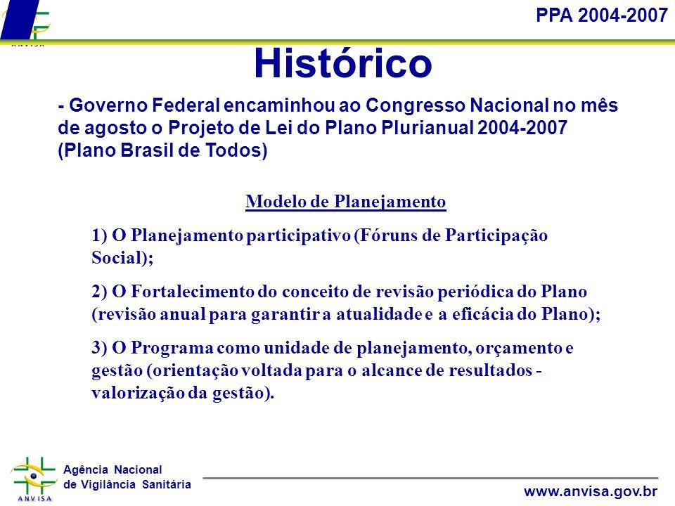 Agência Nacional de Vigilância Sanitária www.anvisa.gov.br Histórico - Governo Federal encaminhou ao Congresso Nacional no mês de agosto o Projeto de