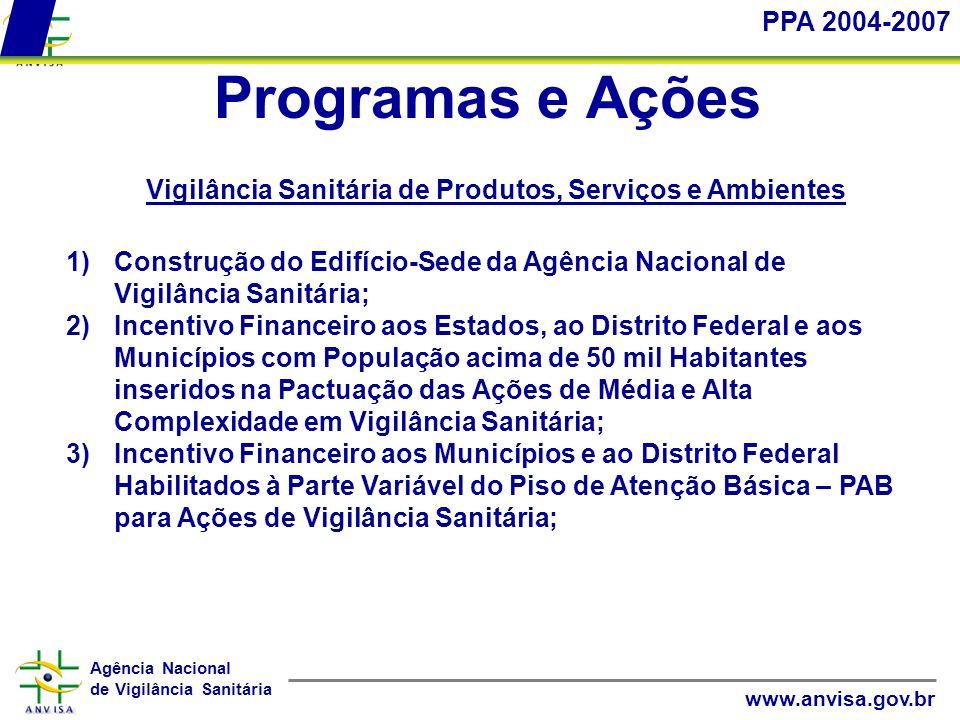 Agência Nacional de Vigilância Sanitária www.anvisa.gov.br Programas e Ações Vigilância Sanitária de Produtos, Serviços e Ambientes PPA 2004-2007 1)Co