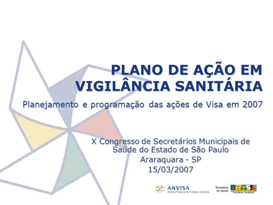 PLANO DE AÇÃO EM VIGILÂNCIA SANITÁRIA Planejamento e programação das ações de Visa em 2007 X Congresso de Secretários Municipais de Saúde do Estado de