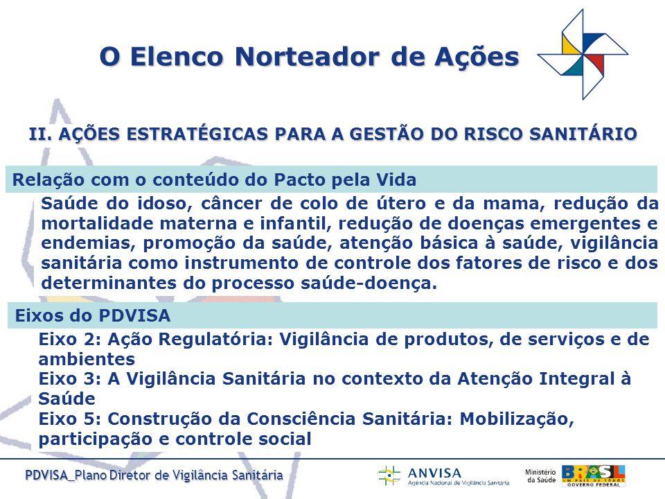 PDVISA_Plano Diretor de Vigilância Sanitária Saúde do idoso, câncer de colo de útero e da mama, redução da mortalidade materna e infantil, redução de