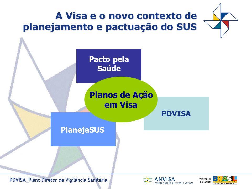 PDVISA_Plano Diretor de Vigilância Sanitária Pacto pela Saúde PlanejaSUS PDVISA Planos de Ação em Visa A Visa e o novo contexto de planejamento e pact