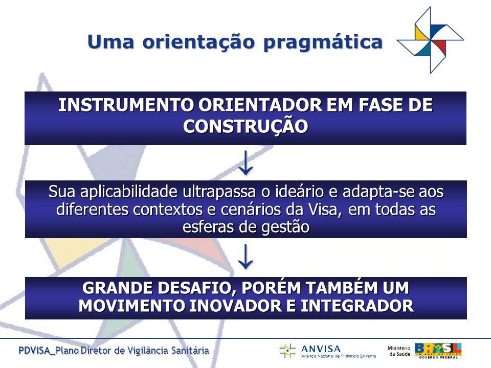 PDVISA_Plano Diretor de Vigilância Sanitária Uma orientação pragmática INSTRUMENTO ORIENTADOR EM FASE DE CONSTRUÇÃO Sua aplicabilidade ultrapassa o id