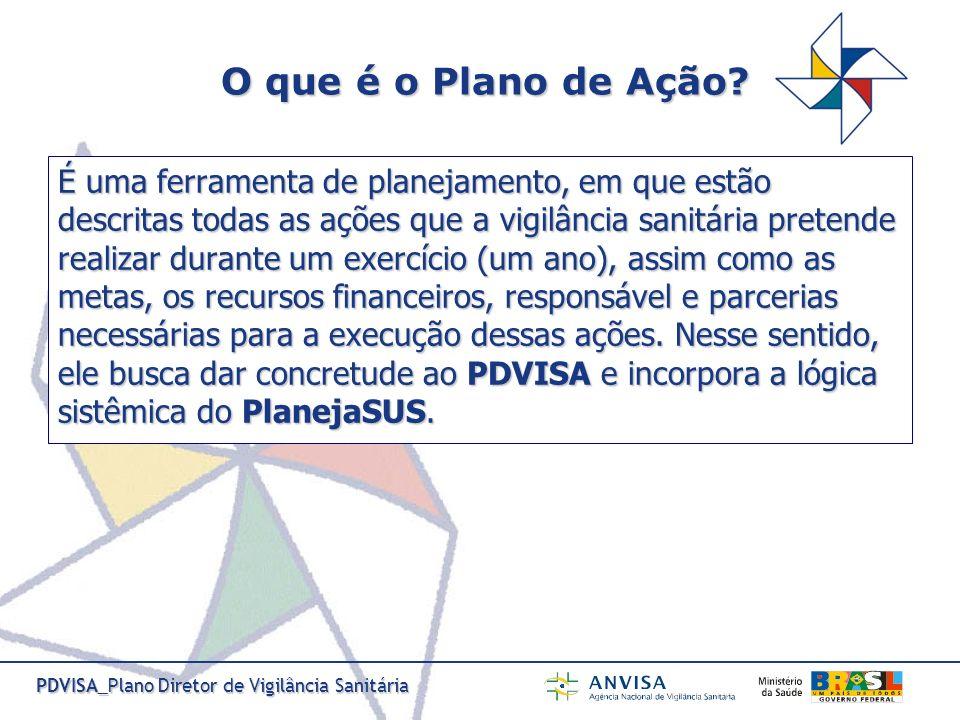 PDVISA_Plano Diretor de Vigilância Sanitária O que é o Plano de Ação? É uma ferramenta de planejamento, em que estão descritas todas as ações que a vi