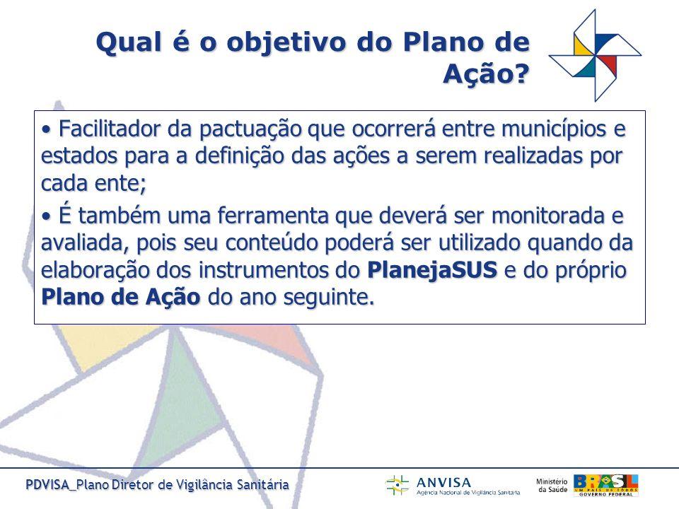 PDVISA_Plano Diretor de Vigilância Sanitária Qual é o objetivo do Plano de Ação? Facilitador da pactuação que ocorrerá entre municípios e estados para
