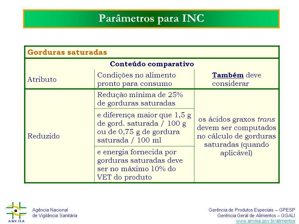 Agência Nacional de Vigilância Sanitária Gerência de Produtos Especiais – GPESP Gerência Geral de Alimentos – GGALI www.anvisa.gov.br/alimentos Parâme