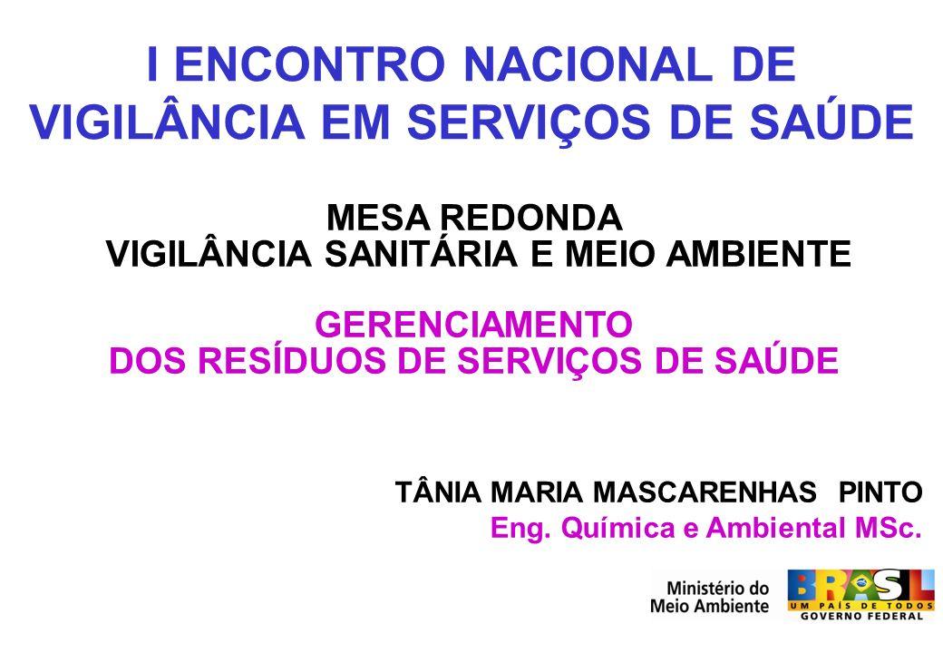 Secretaria de Mudanças Climáticas e Qualidade Ambiental SMCQ SUMÁRIO 1.
