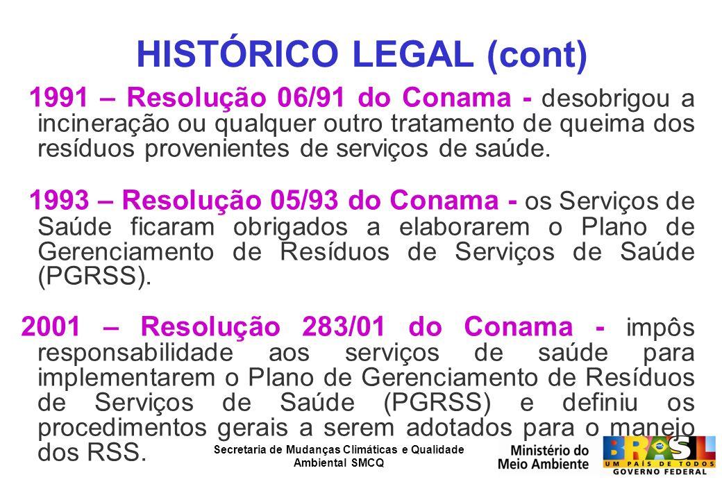 Secretaria de Mudanças Climáticas e Qualidade Ambiental SMCQ HISTÓRICO LEGAL (cont) 1991 – Resolução 06/91 do Conama - desobrigou a incineração ou qua