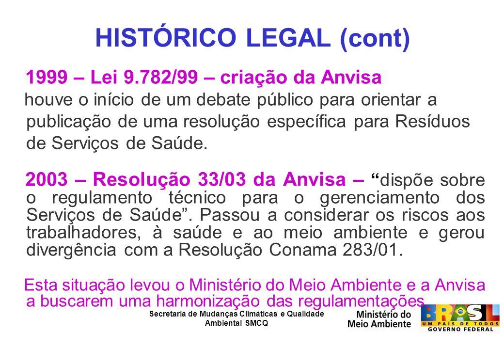 Secretaria de Mudanças Climáticas e Qualidade Ambiental SMCQ HISTÓRICO LEGAL (cont) 1999 – Lei 9.782/99 – criação da Anvisa houve o início de um debat