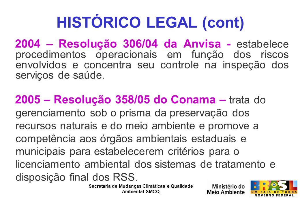 Secretaria de Mudanças Climáticas e Qualidade Ambiental SMCQ HISTÓRICO LEGAL (cont) 2004 – Resolução 306/04 da Anvisa - estabelece procedimentos opera
