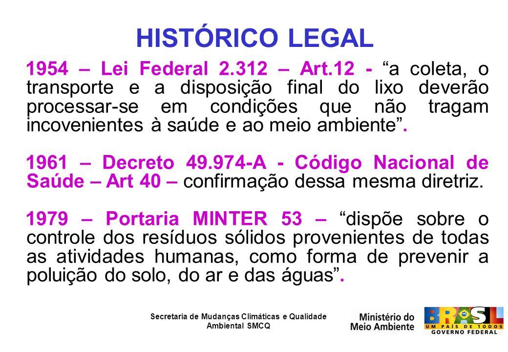 Secretaria de Mudanças Climáticas e Qualidade Ambiental SMCQ HISTÓRICO LEGAL 1954 – Lei Federal 2.312 – Art.12 - a coleta, o transporte e a disposição