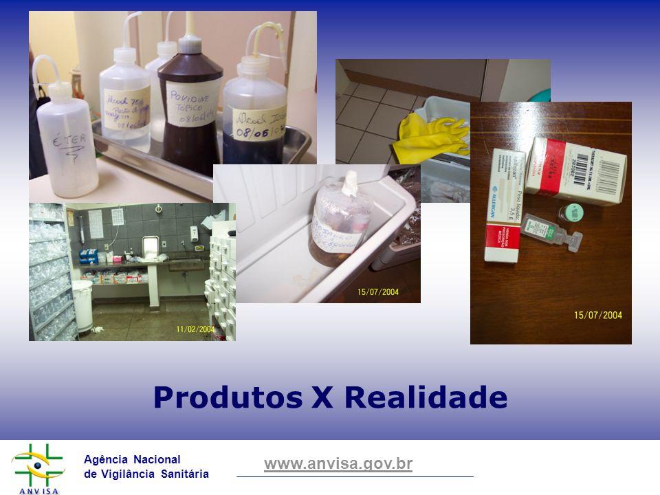 Agência Nacional de Vigilância Sanitária www.anvisa.gov.br Produtos X Realidade