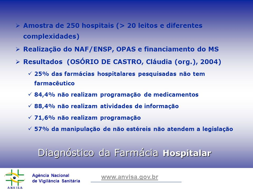 Agência Nacional de Vigilância Sanitária www.anvisa.gov.br Diagnóstico da Farmácia Hospitalar Amostra de 250 hospitais (> 20 leitos e diferentes compl