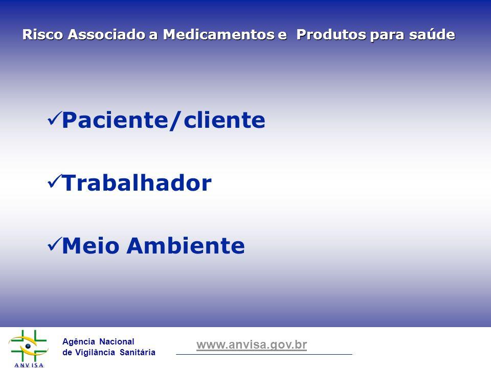Agência Nacional de Vigilância Sanitária www.anvisa.gov.br Risco Associado a Medicamentos e Produtos para saúde Paciente/cliente Trabalhador Meio Ambi