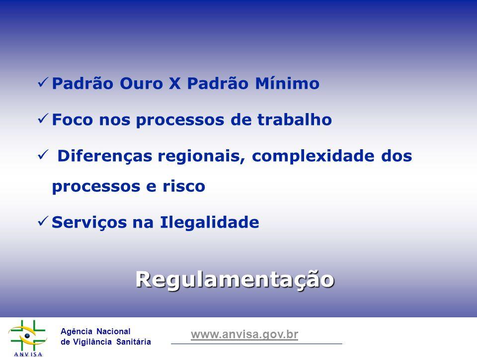 Agência Nacional de Vigilância Sanitária www.anvisa.gov.brRegulamentação Padrão Ouro X Padrão Mínimo Foco nos processos de trabalho Diferenças regiona