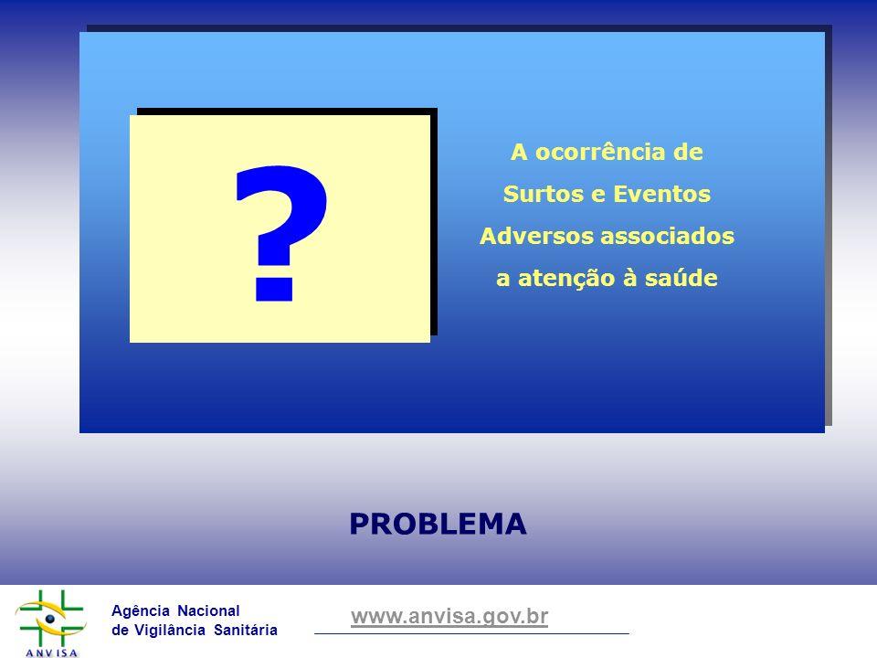 Agência Nacional de Vigilância Sanitária www.anvisa.gov.br ? ? A ocorrência de Surtos e Eventos Adversos associados a atenção à saúde PROBLEMA
